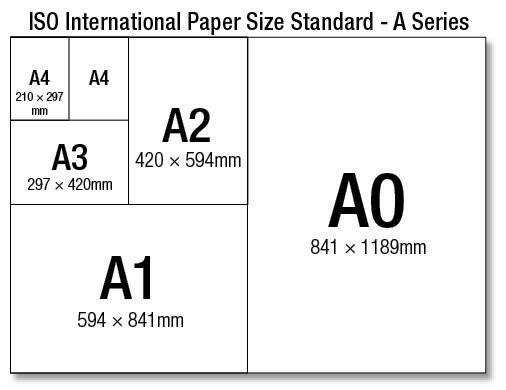 Standarta papīra izmēri, A4